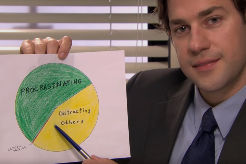 jim halpert from the office pointing to a pie chart that says procrastinating, distracting others, critical thinking
